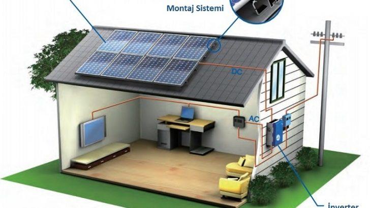 Güneş Enerjisi Sistemleri Nasıl Çalışır?