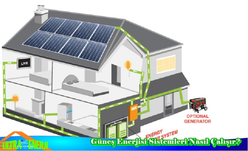 Gunes Enerjisi Sistemleri Nasil calisir1 - Güneş Enerjisi Sistemleri Nasıl Çalışır?