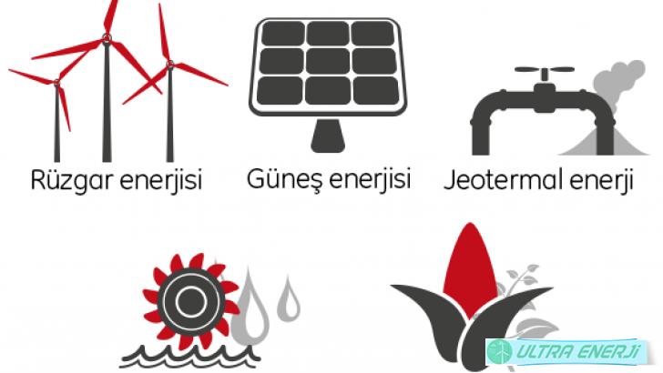 Jeotermal Enerji Kaynaklar - Jeotermal Enerji Kaynaklar İle Neler Yapılabilir?
