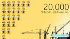 Nükleer Santralin Türkiye'ye Ne Katkısı Olacak?