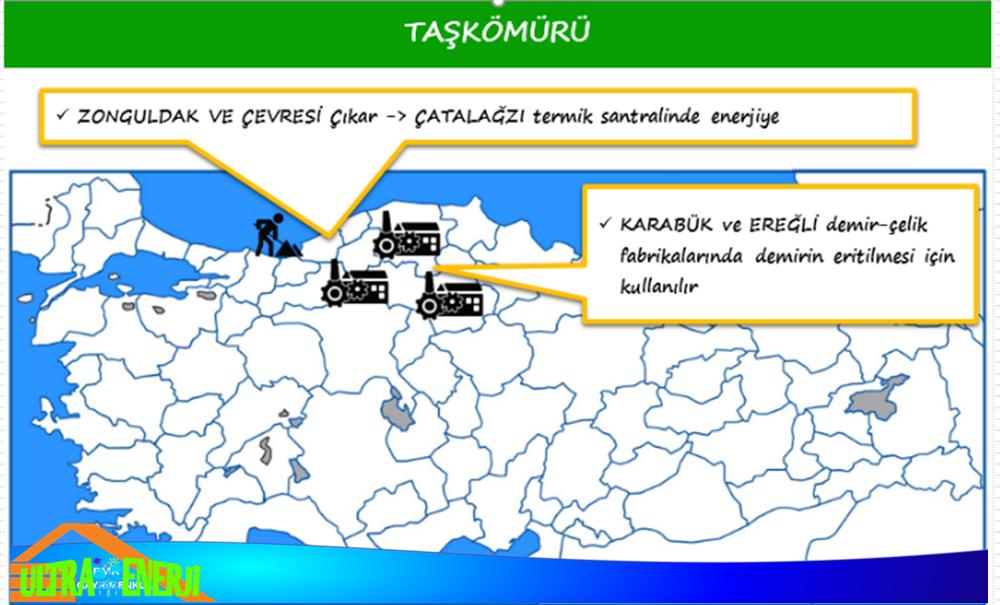 tas komuru - Türkiye'de Çıkarılan Yenilemeyen Enerji Kaynakları ve Bölgeleri