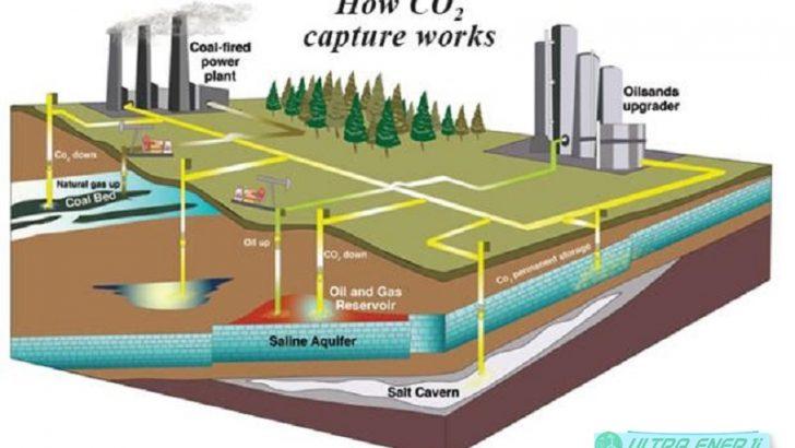 Jeotermal Enerjisinin Avantajları